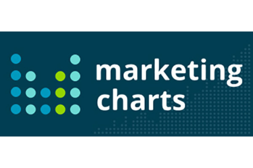 Marketingcharts600x400